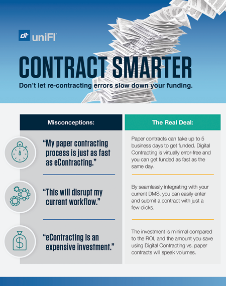Digital-Contracting-Sales-Sheet