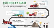 AT_Express-Infographic_thumbnail